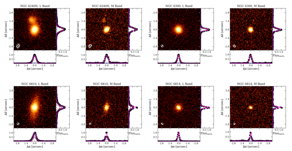 Cutout from Isbell et al. 2021 showing high-resolution L and M band images for a few local AGNs